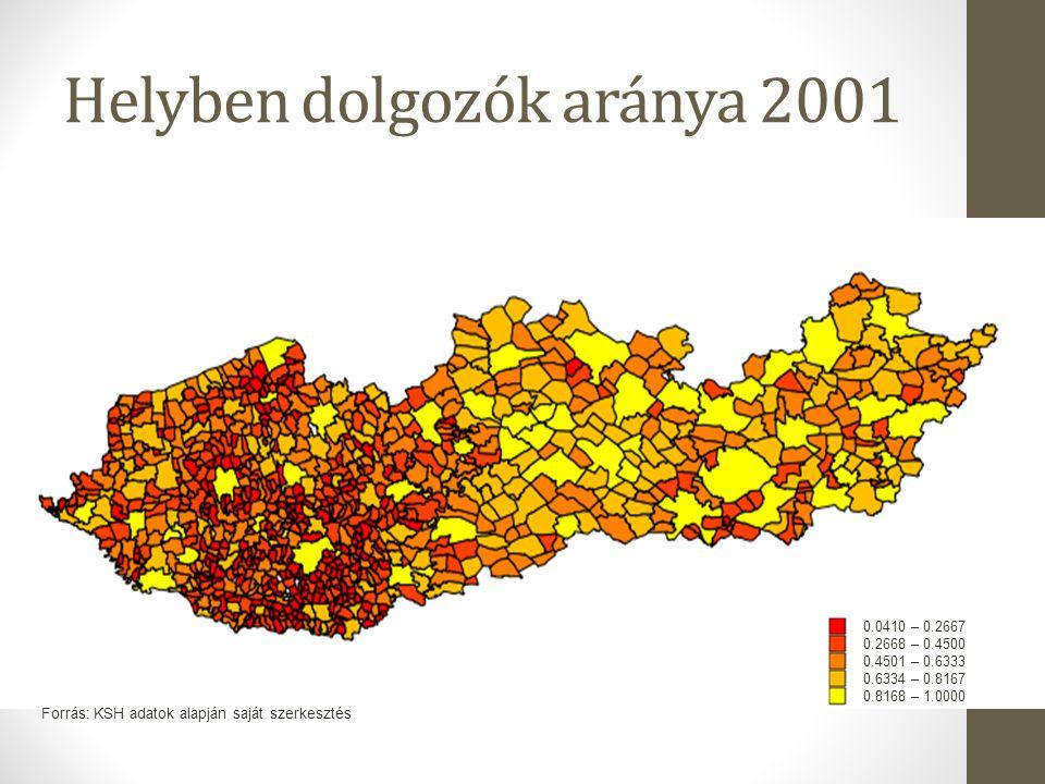 Helyben dolgozók aránya 2001