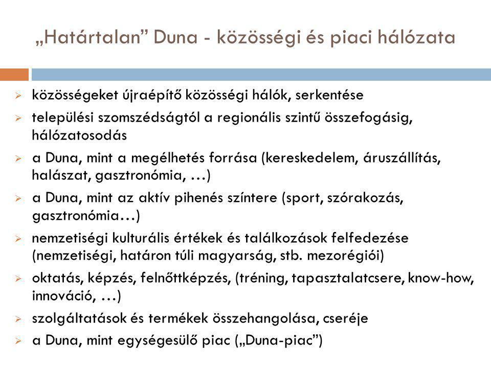 """""""Határtalan Duna - közösségi és piaci hálózata"""