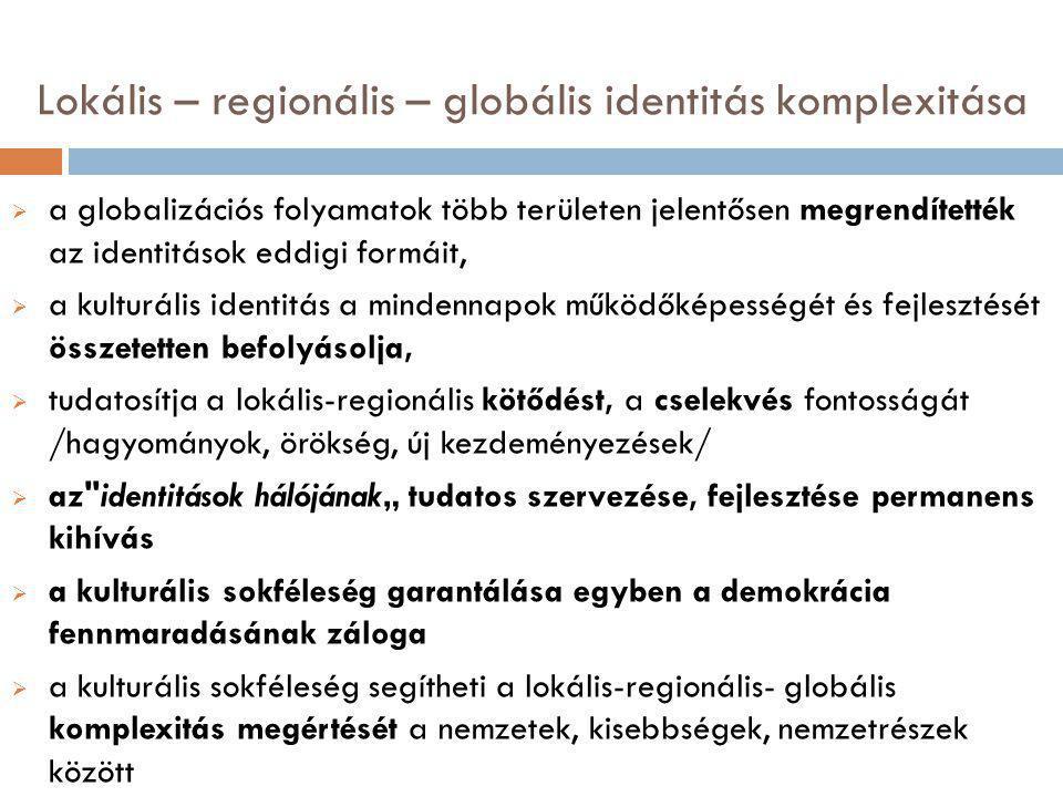Lokális – regionális – globális identitás komplexitása