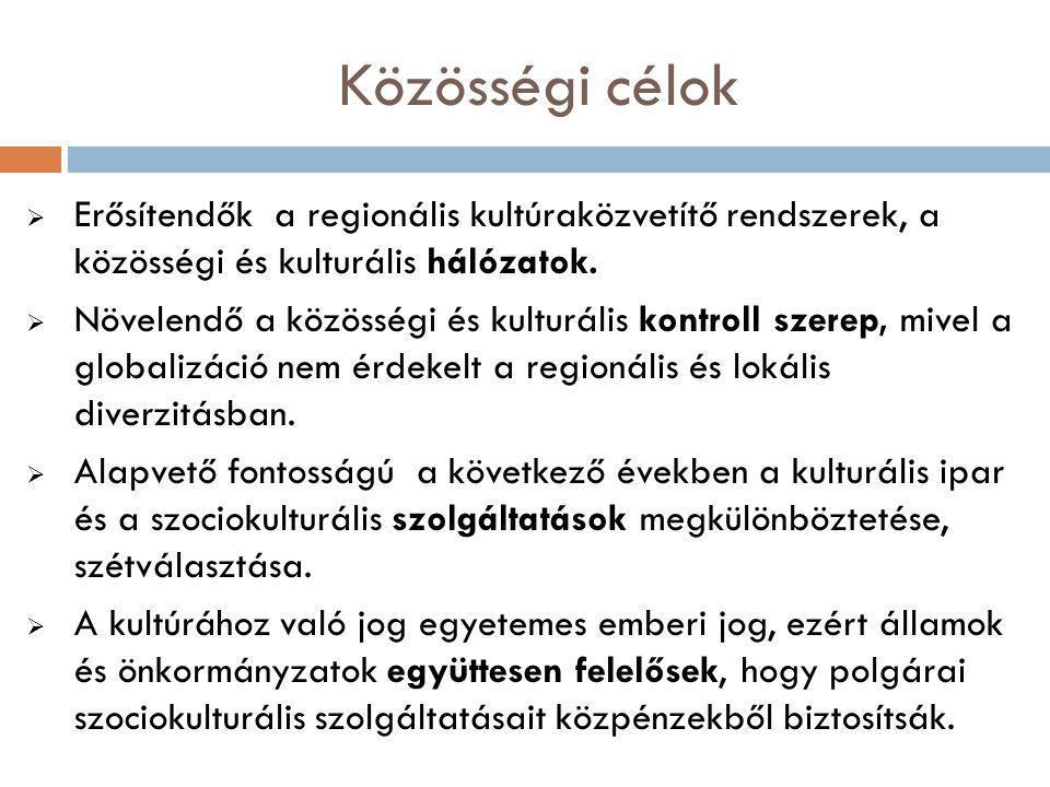 Közösségi célok Erősítendők a regionális kultúraközvetítő rendszerek, a közösségi és kulturális hálózatok.