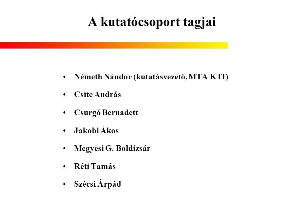 A kutatócsoport tagjai