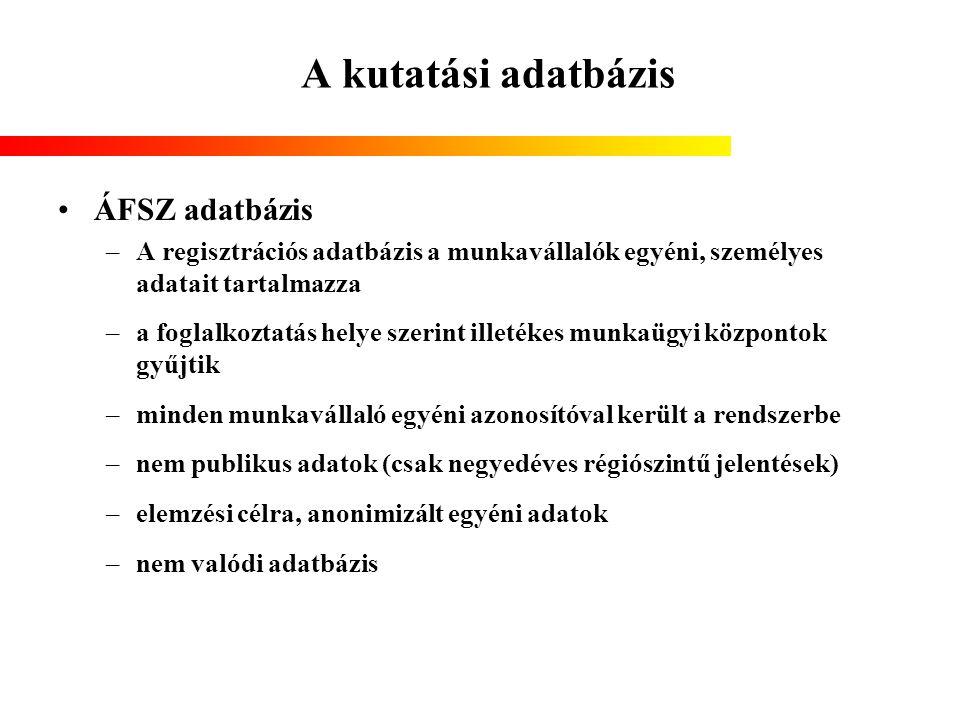 A kutatási adatbázis ÁFSZ adatbázis