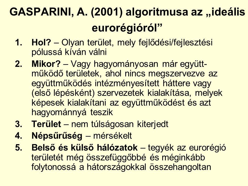 """GASPARINI, A. (2001) algoritmusa az """"ideális eurorégióról"""