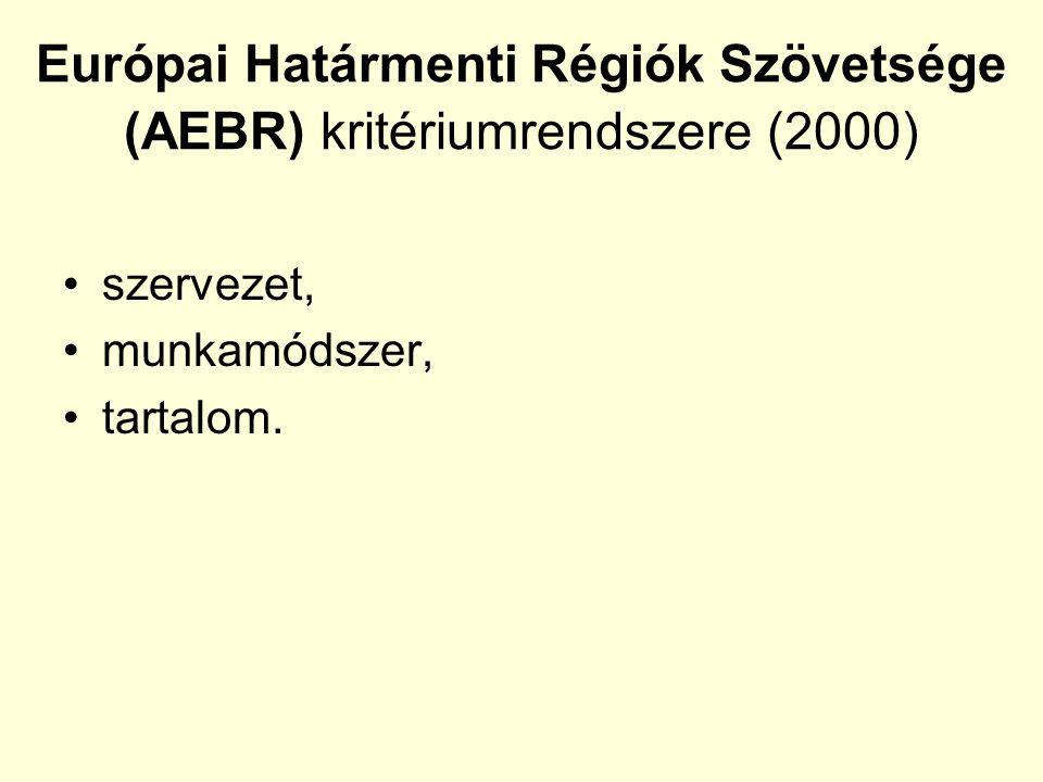 Európai Határmenti Régiók Szövetsége (AEBR) kritériumrendszere (2000)