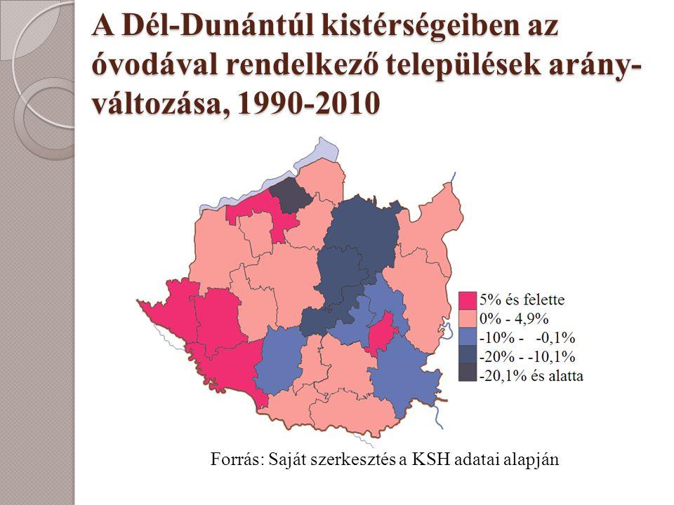 Forrás: Saját szerkesztés a KSH adatai alapján