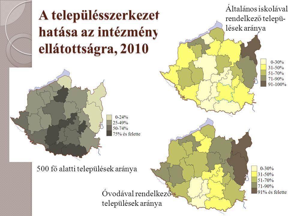 A településszerkezet hatása az intézmény-ellátottságra, 2010