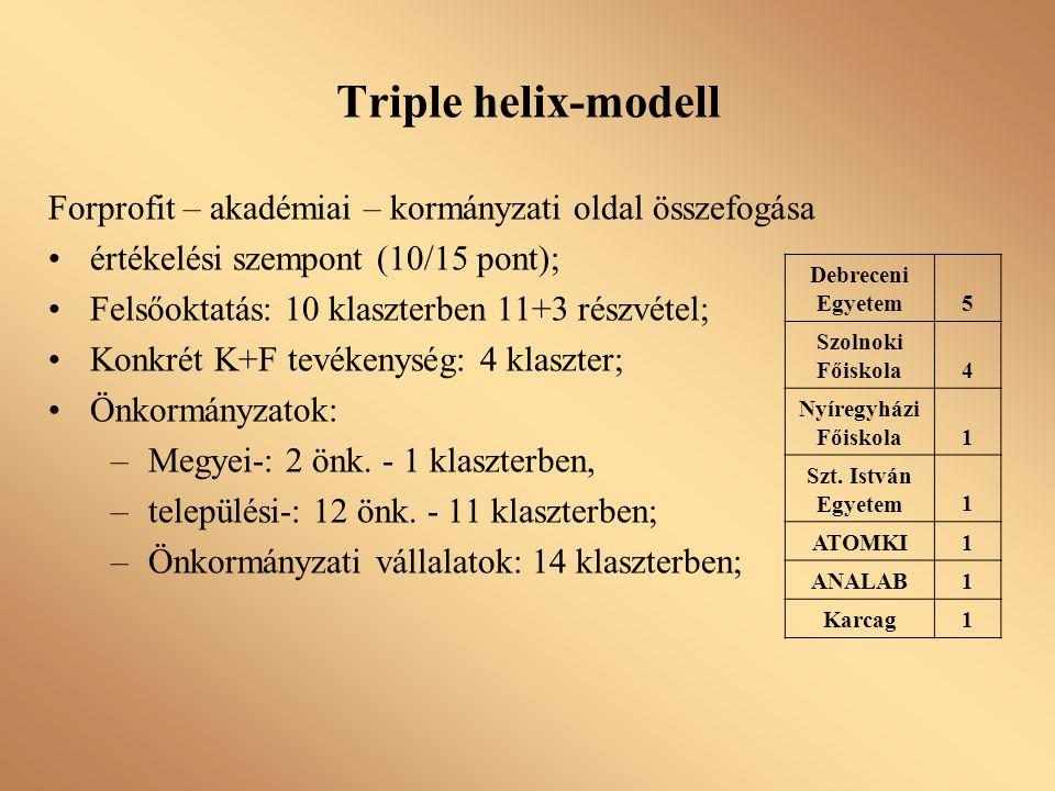 Triple helix-modell Forprofit – akadémiai – kormányzati oldal összefogása. értékelési szempont (10/15 pont);