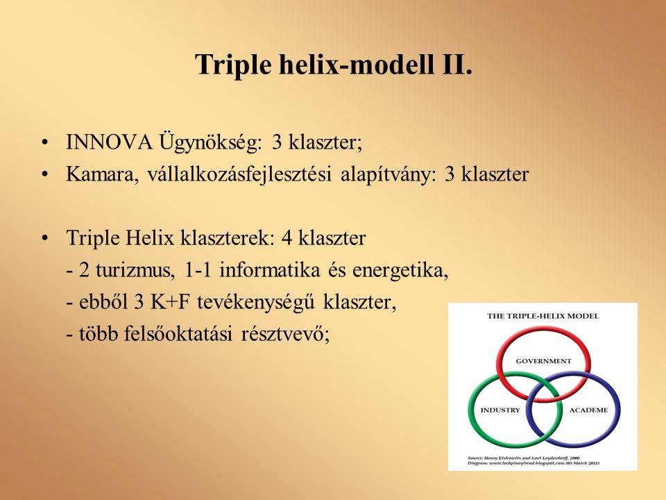 Triple helix-modell II.