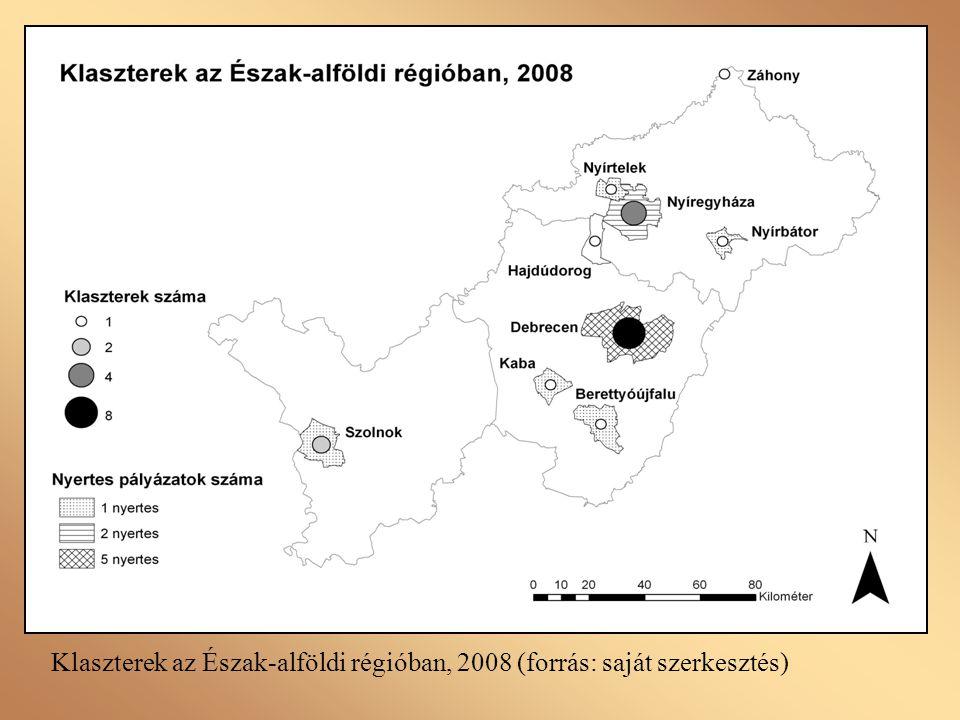 Klaszterek az Észak-alföldi régióban, 2008 (forrás: saját szerkesztés)