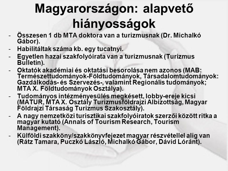 Magyarországon: alapvető hiányosságok