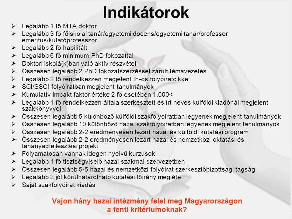 Indikátorok Vajon hány hazai intézmény felel meg Magyarországon