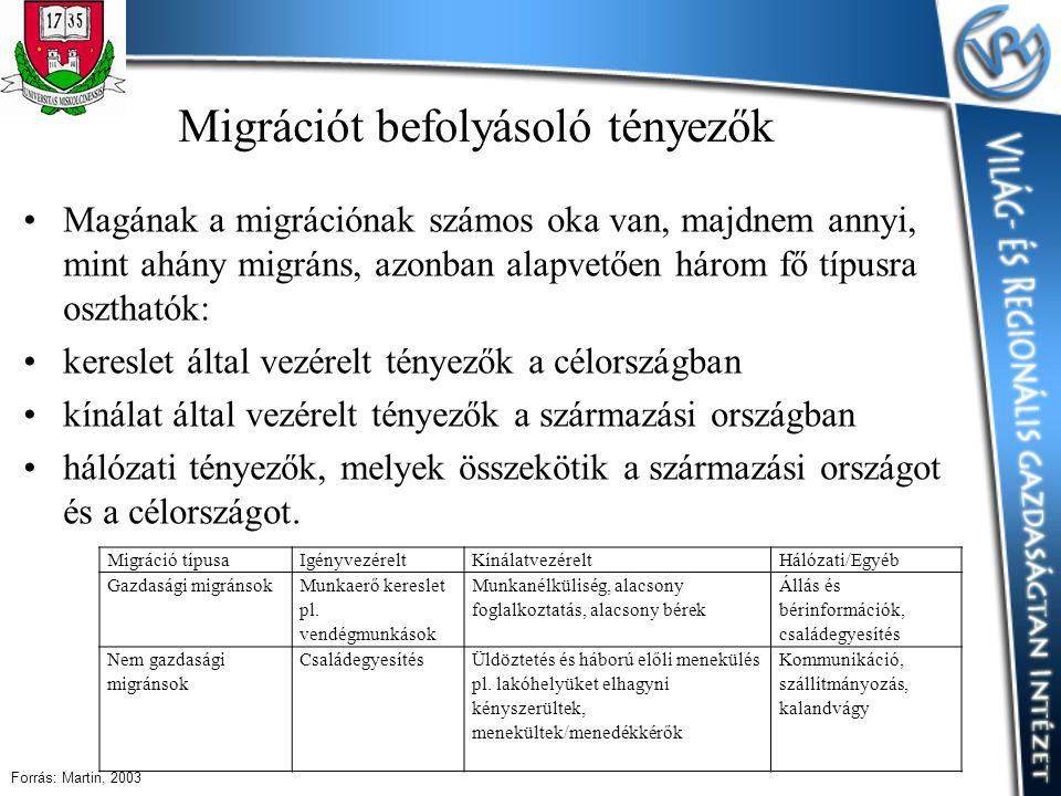 Migrációt befolyásoló tényezők