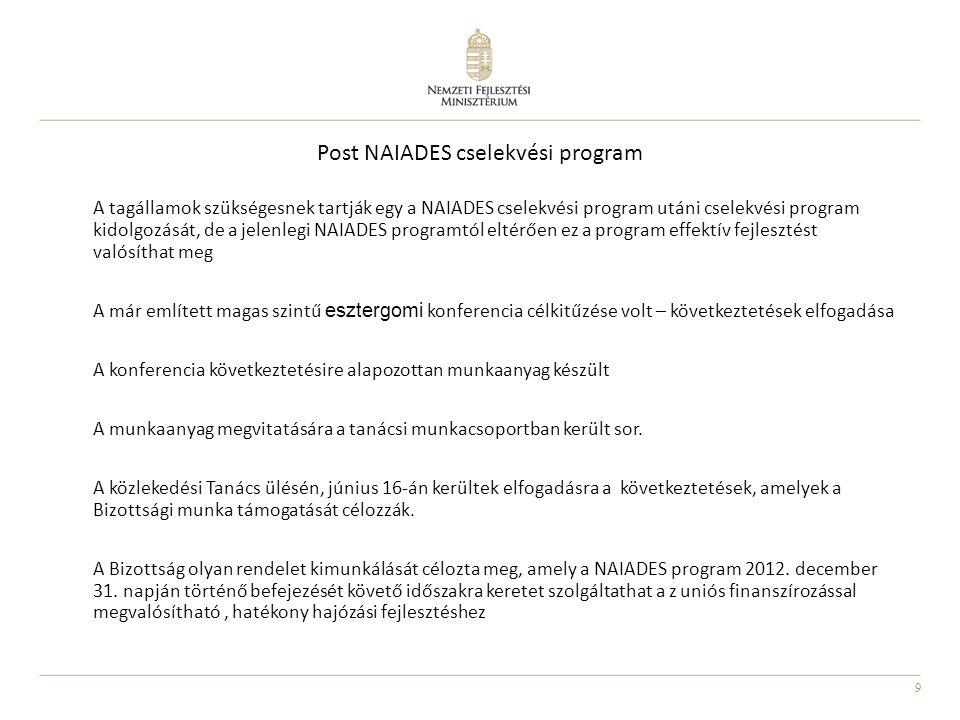 Post NAIADES cselekvési program