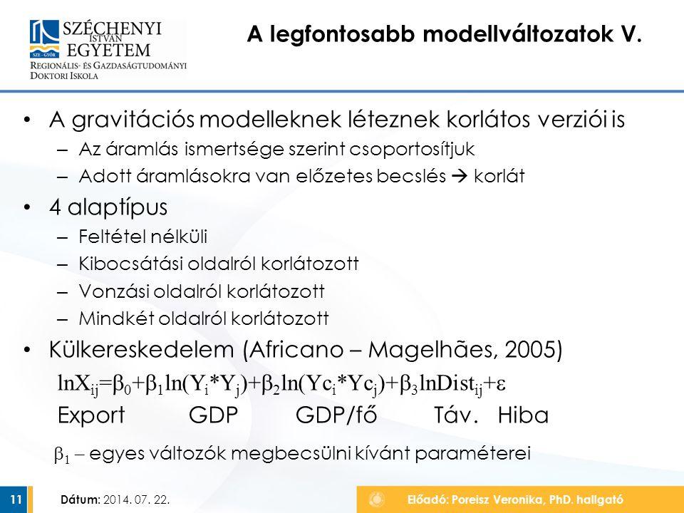 A legfontosabb modellváltozatok V.