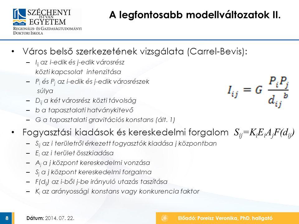A legfontosabb modellváltozatok II.