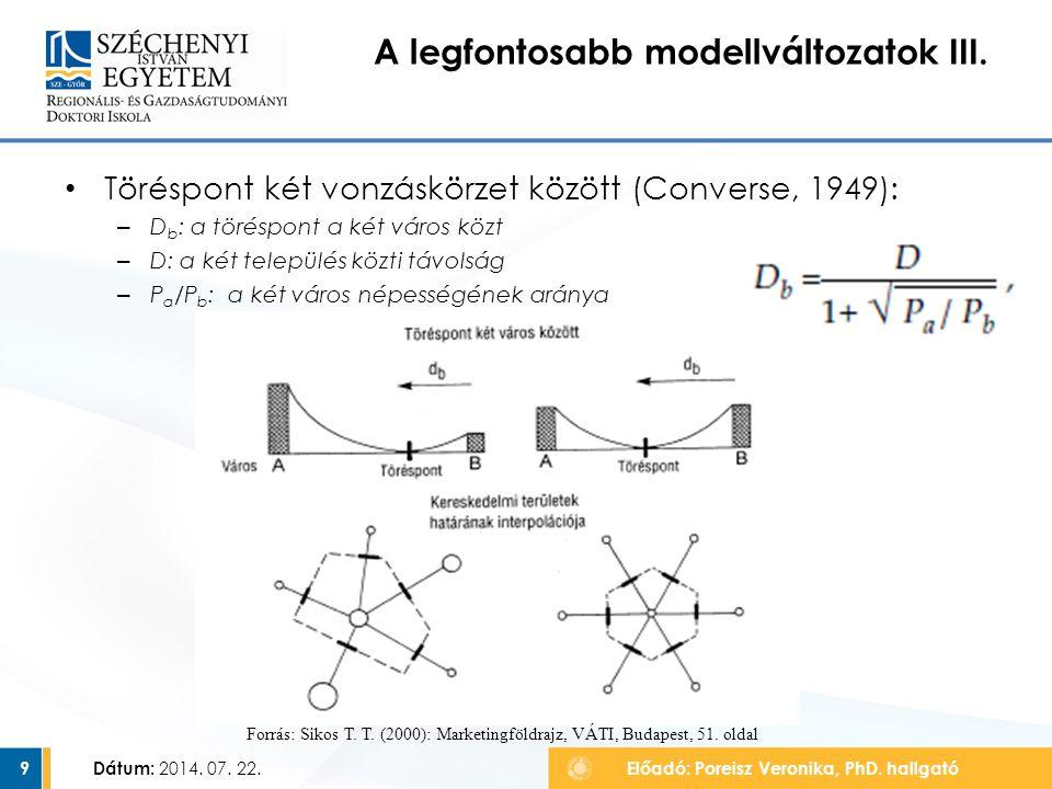 A legfontosabb modellváltozatok III.
