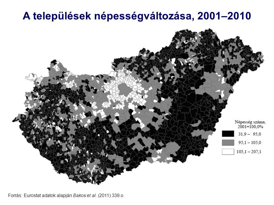 A települések népességváltozása, 2001–2010