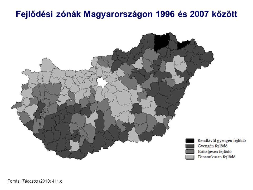 Fejlődési zónák Magyarországon 1996 és 2007 között