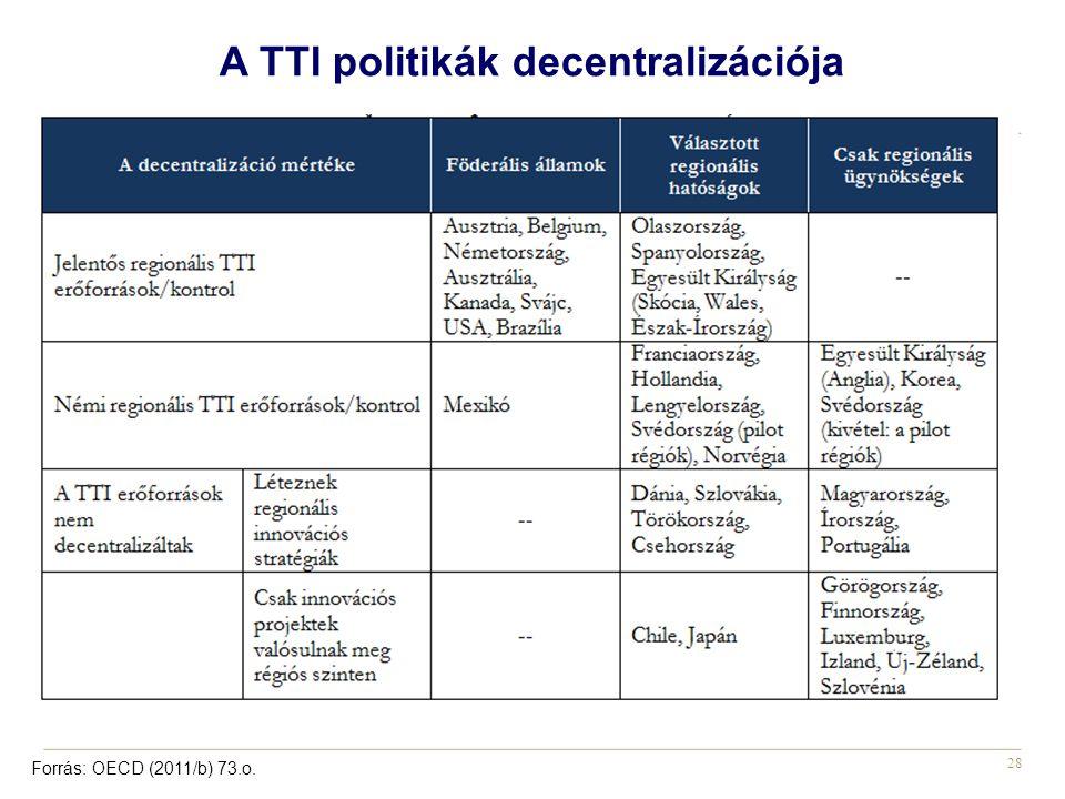 A TTI politikák decentralizációja