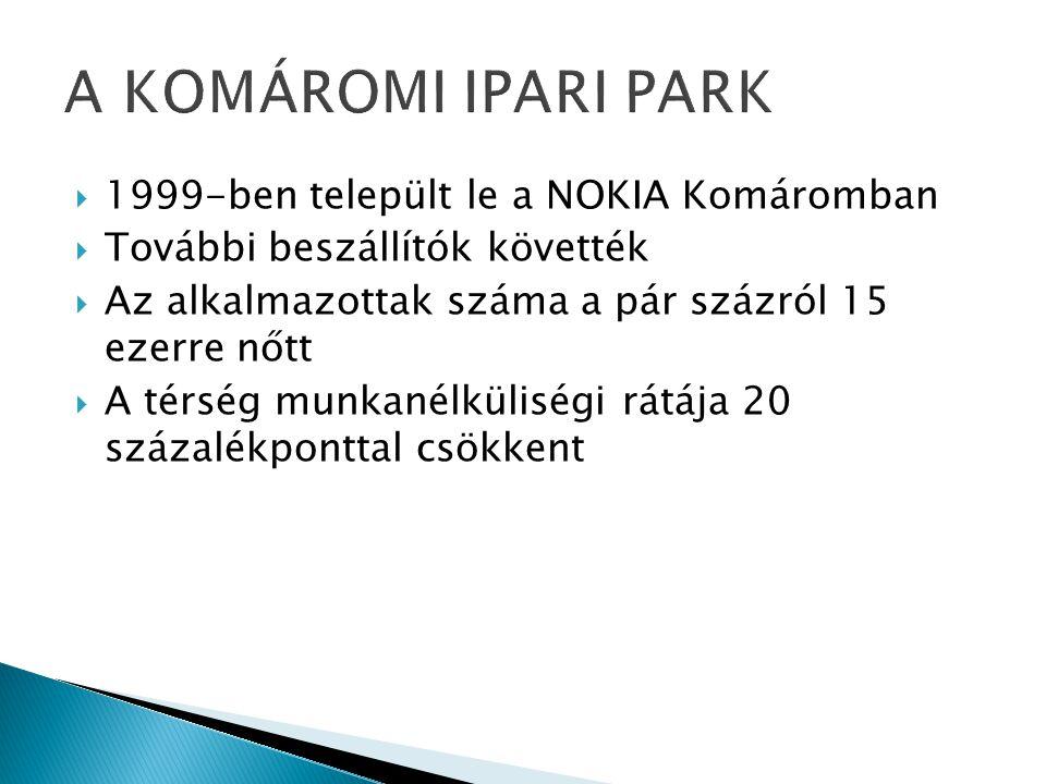 A KOMÁROMI IPARI PARK 1999-ben települt le a NOKIA Komáromban