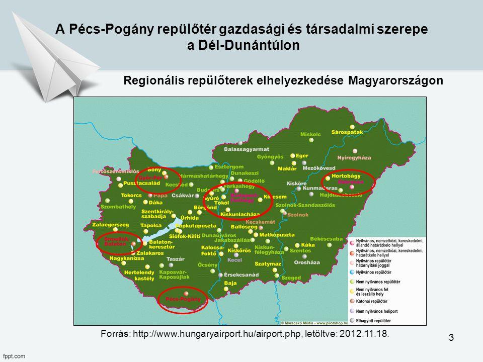 A Pécs-Pogány repülőtér gazdasági és társadalmi szerepe a Dél-Dunántúlon