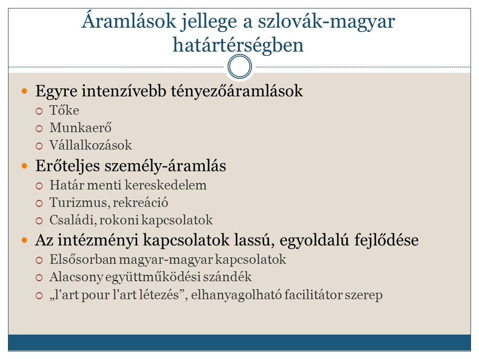 Áramlások jellege a szlovák-magyar határtérségben