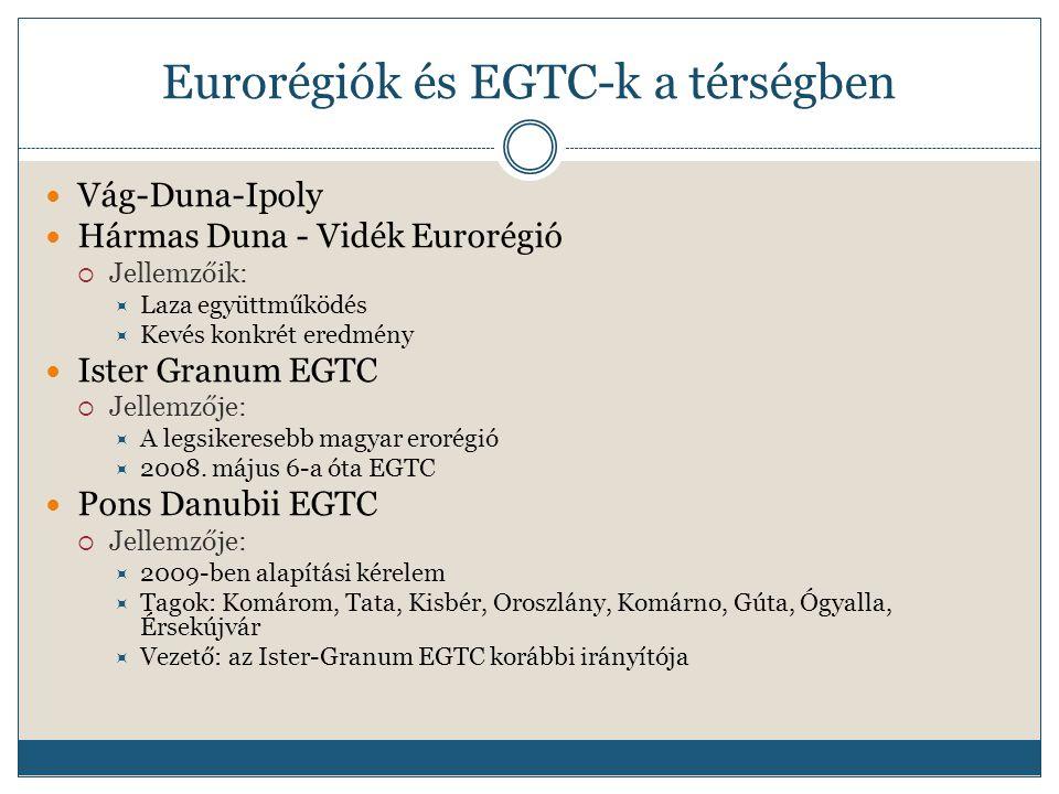 Eurorégiók és EGTC-k a térségben