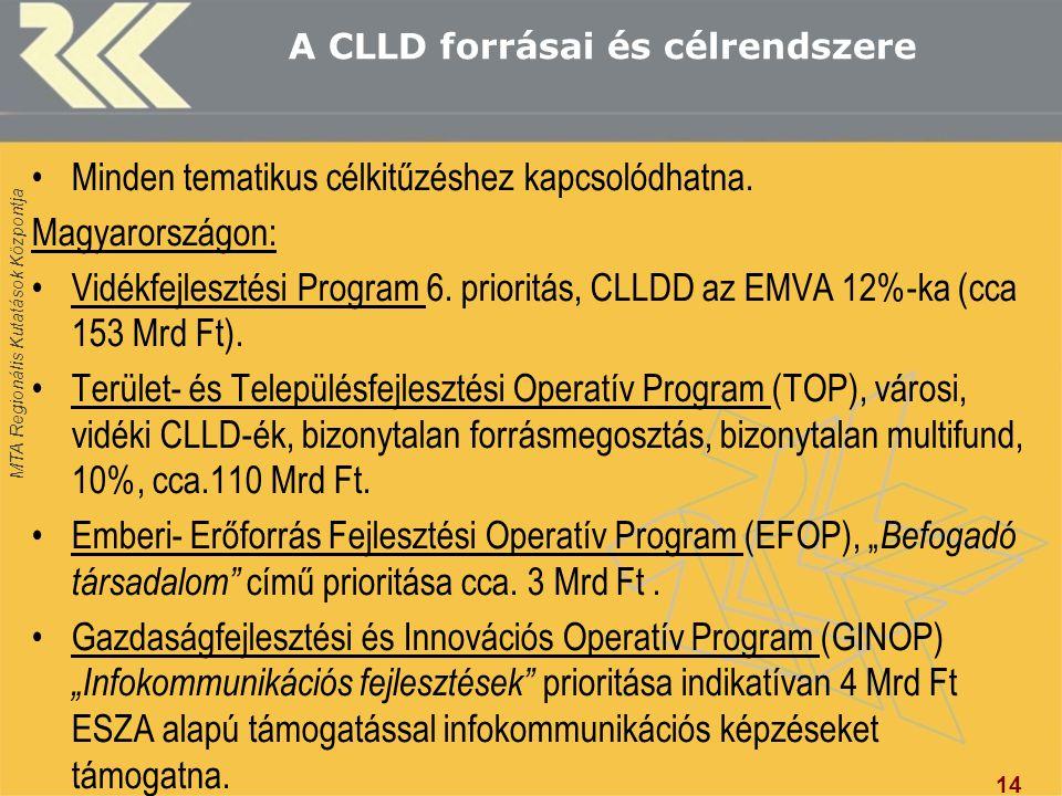 A CLLD forrásai és célrendszere