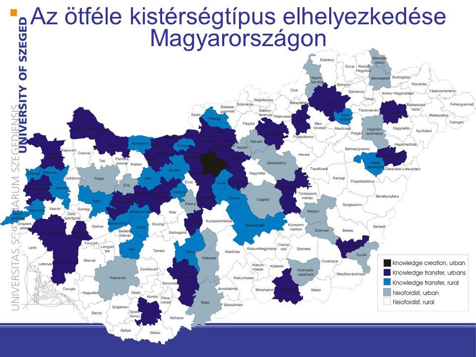Az ötféle kistérségtípus elhelyezkedése Magyarországon