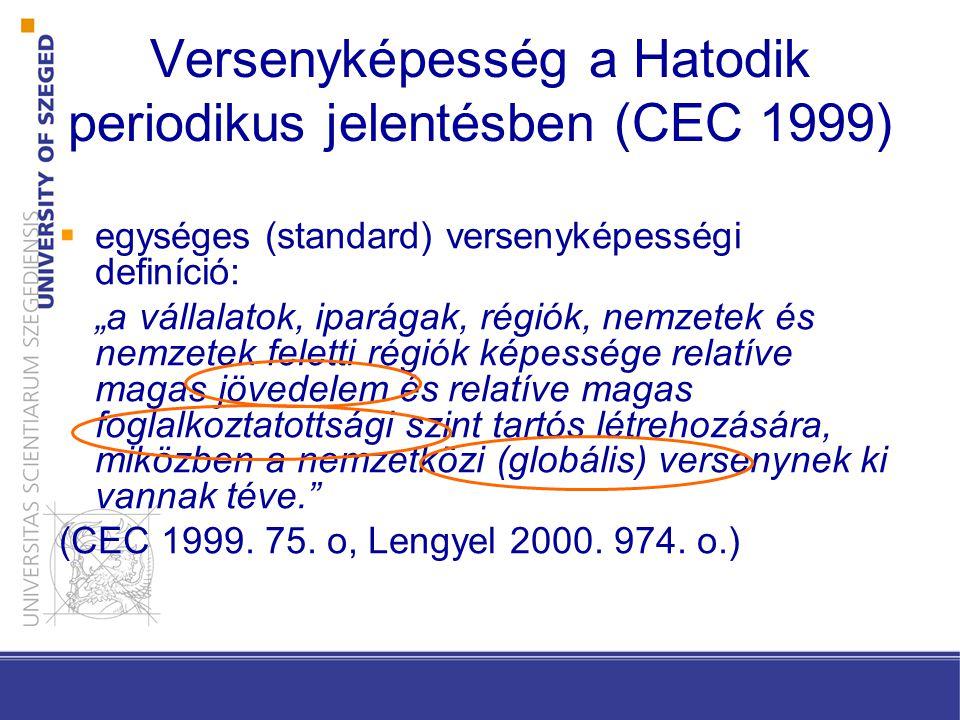 Versenyképesség a Hatodik periodikus jelentésben (CEC 1999)