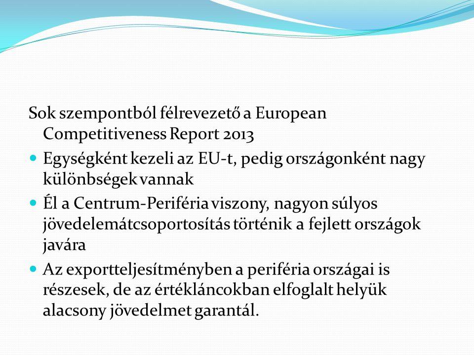 Sok szempontból félrevezető a European Competitiveness Report 2013