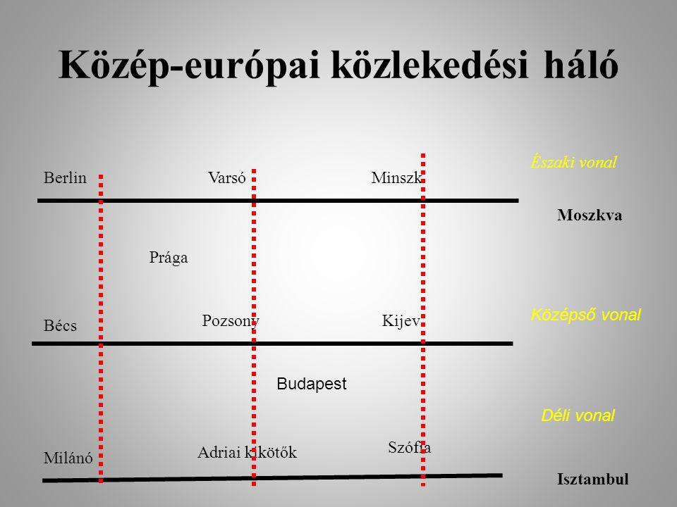 Közép-európai közlekedési háló