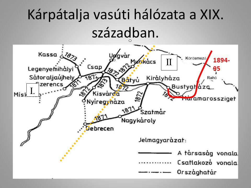 Kárpátalja vasúti hálózata a XIX. században.