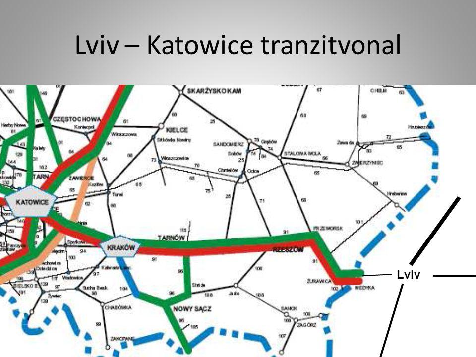 Lviv – Katowice tranzitvonal