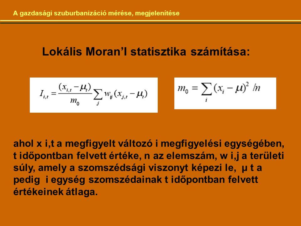 Lokális Moran'I statisztika számítása: