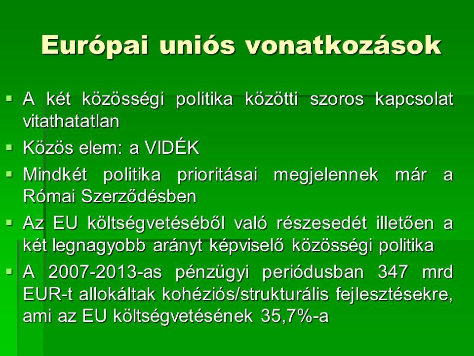 Európai uniós vonatkozások