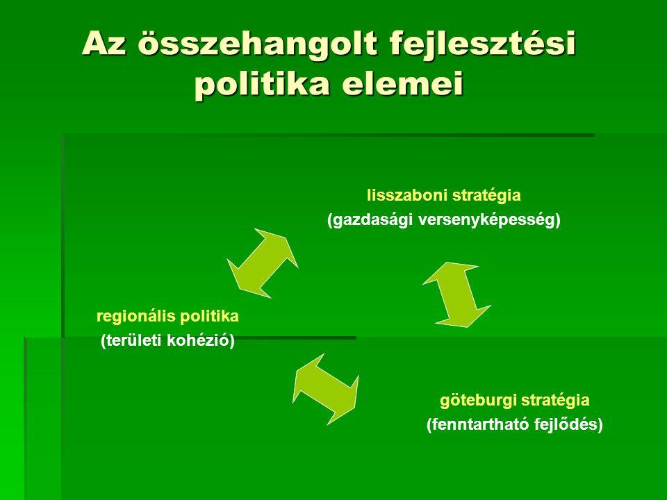Az összehangolt fejlesztési politika elemei