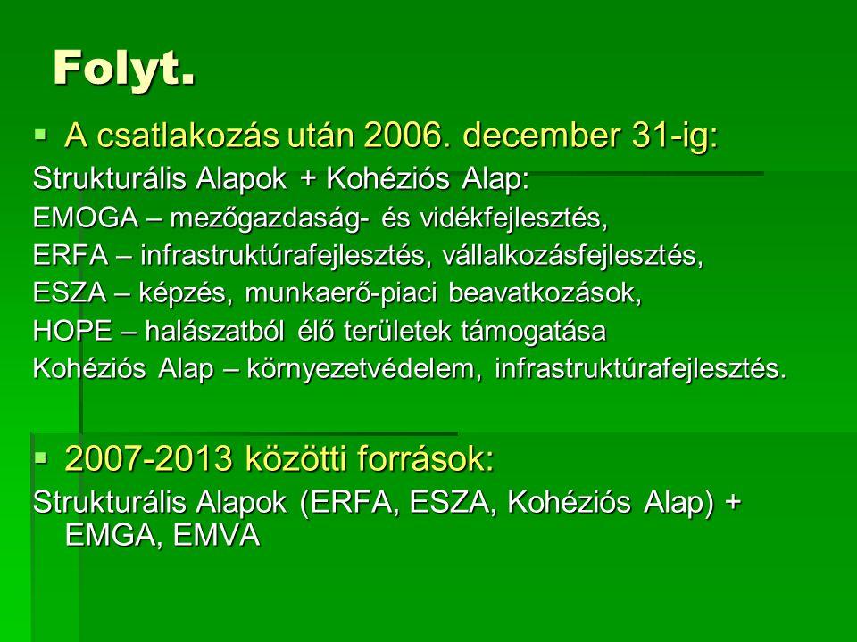 Folyt. 2007-2013 közötti források: