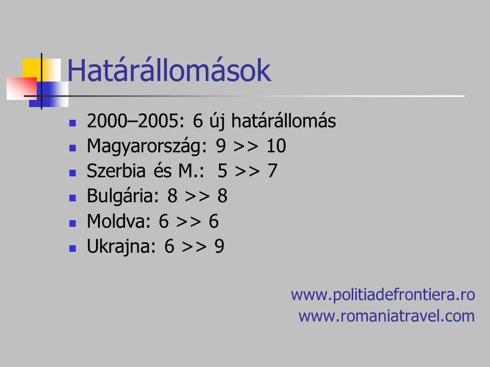 Határállomások 2000–2005: 6 új határállomás
