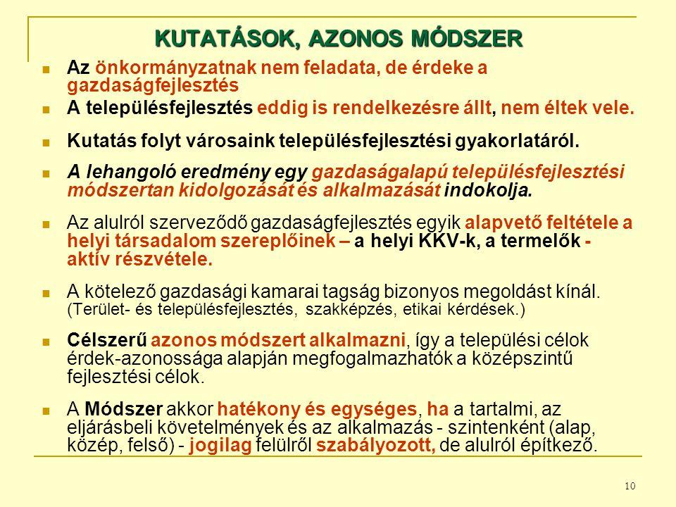 KUTATÁSOK, AZONOS MÓDSZER