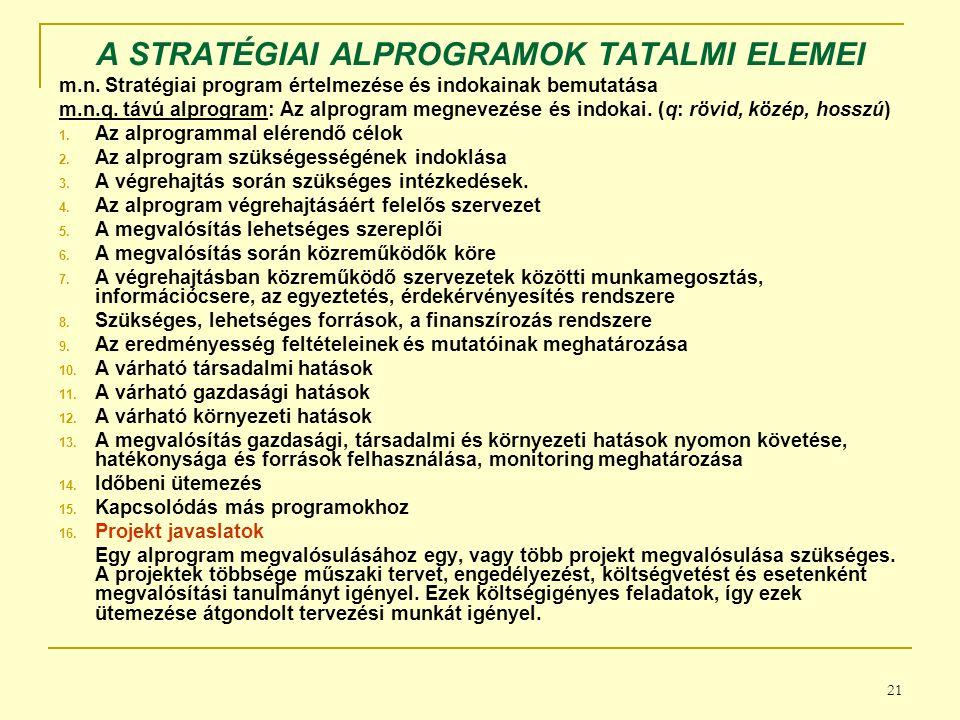 A STRATÉGIAI ALPROGRAMOK TATALMI ELEMEI