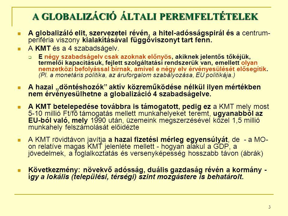 A GLOBALIZÁCIÓ ÁLTALI PEREMFELTÉTELEK