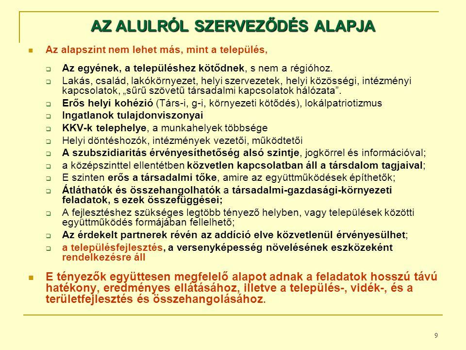 AZ ALULRÓL SZERVEZŐDÉS ALAPJA