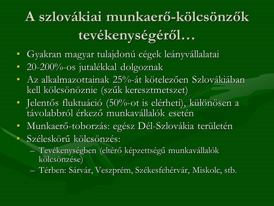 A szlovákiai munkaerő-kölcsönzők tevékenységéről…