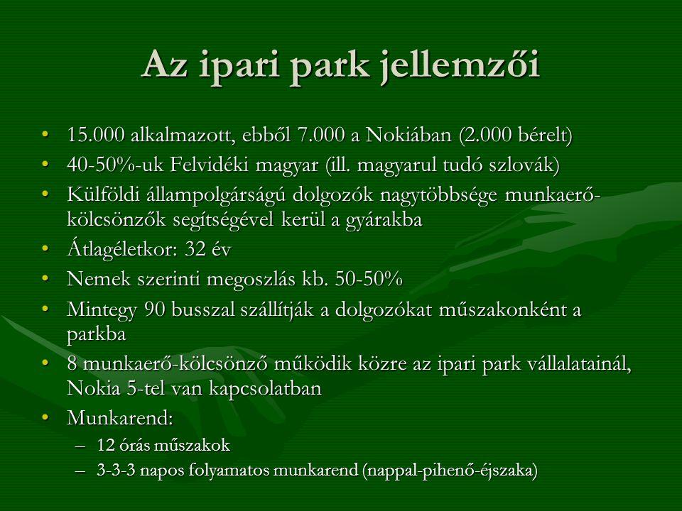 Az ipari park jellemzői