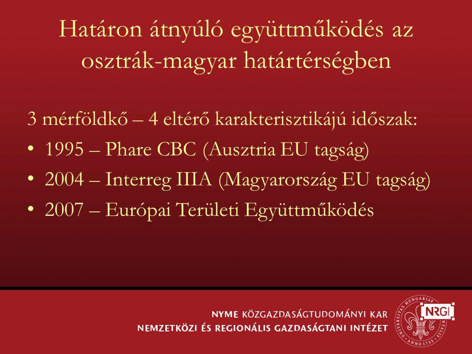 Határon átnyúló együttműködés az osztrák-magyar határtérségben