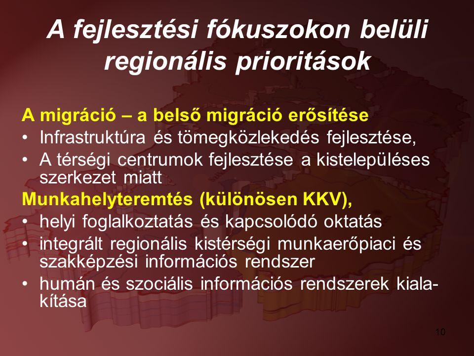 A fejlesztési fókuszokon belüli regionális prioritások