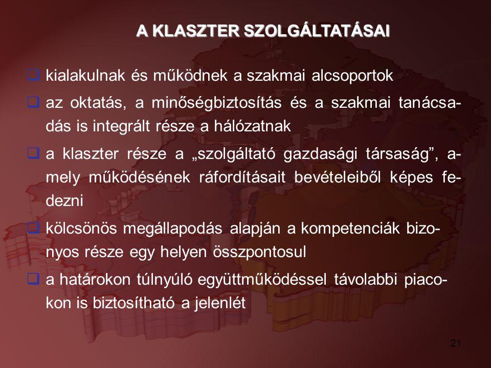 A KLASZTER SZOLGÁLTATÁSAI