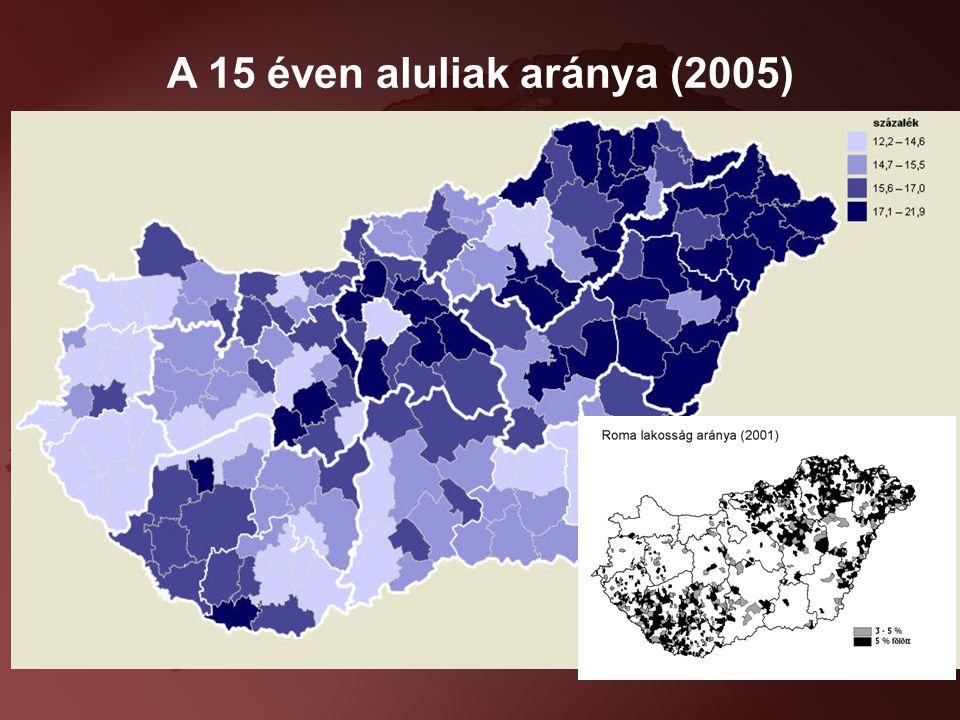 A 15 éven aluliak aránya (2005)