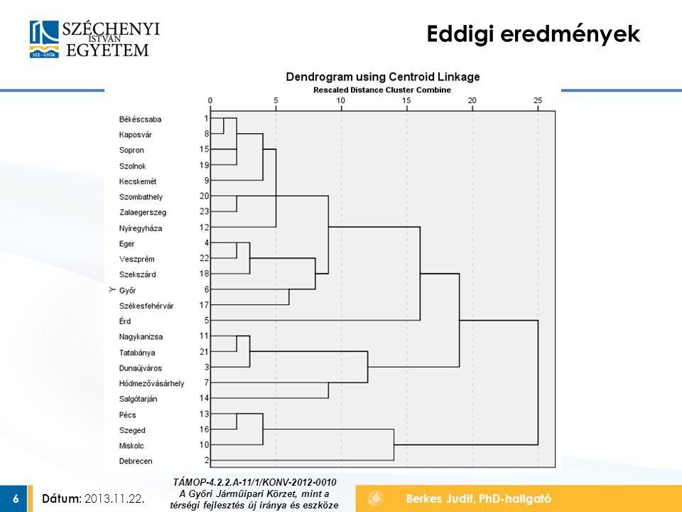 Eddigi eredmények Dátum: 2013.11.22. Berkes Judit, PhD-hallgató